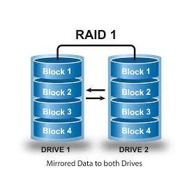 Installation PC en RAID1 (Mirroring)
