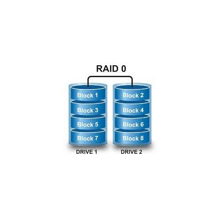 Installation PC en RAID1