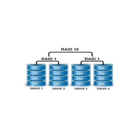 Installation PC en RAID10 (Mirroring + volume agrégé par bandes)