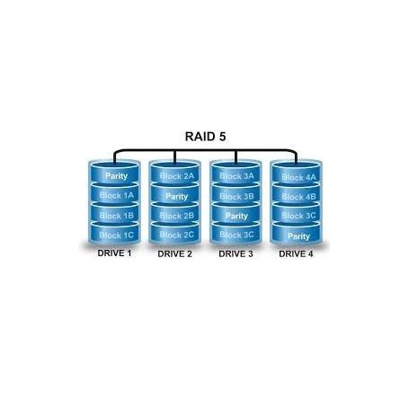 Installation PC en RAID5